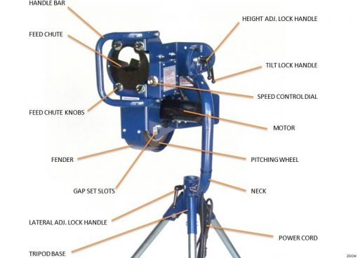 Bata 1 B1 Curve Pitching Machine Up Close With Details