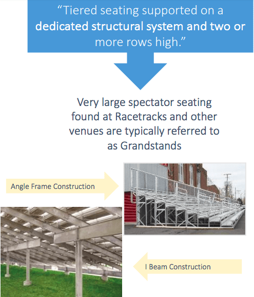 Large Bleacher Grandstand Spectator Seating Stadiums Racetrack